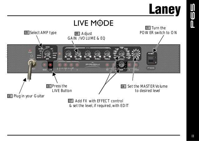 Laney p65 manual