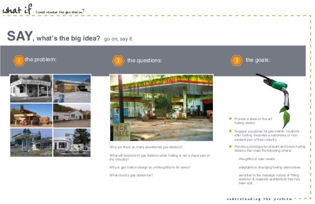 https://image.slidesharecdn.com/langanthesis-121202152026-phpapp01/95/design-thesis-project-4-638.jpg?cb\u003d1354461834