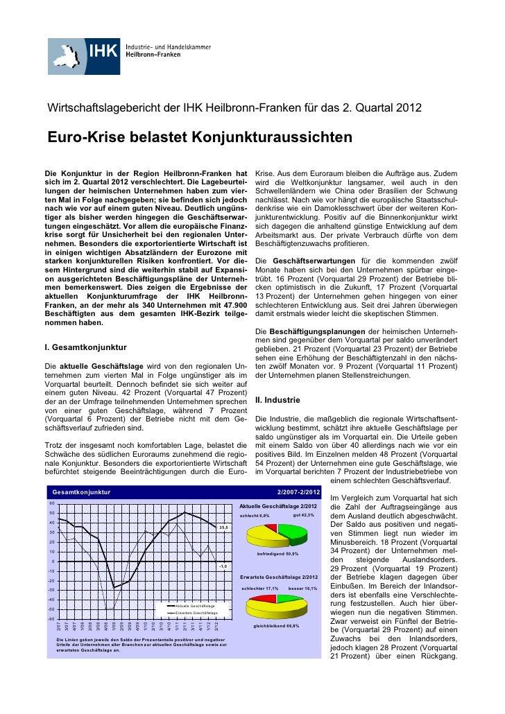 Wirtschaftslagebericht der IHK Heilbronn-Franken für das 2. Quartal 2012Euro-Krise belastet KonjunkturaussichtenDie Konjun...