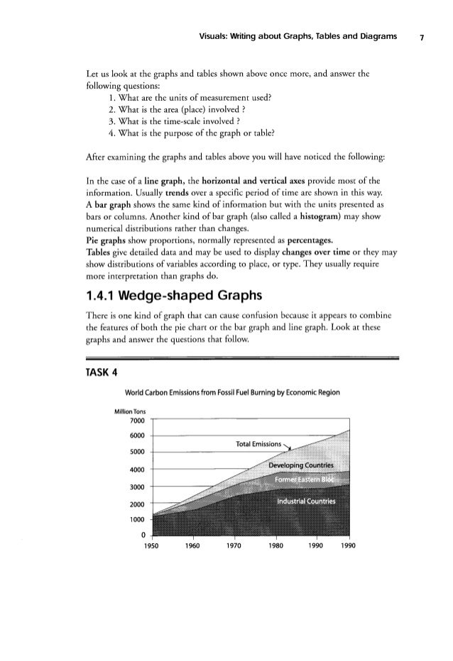 visuals writing about graphs tables and diagrams pdf