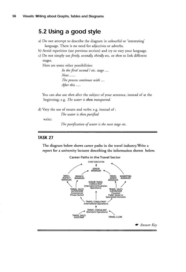 VISUALS WRITING ABOUT GRAPHS, TABLES AND DIAGRAMS (PDF)