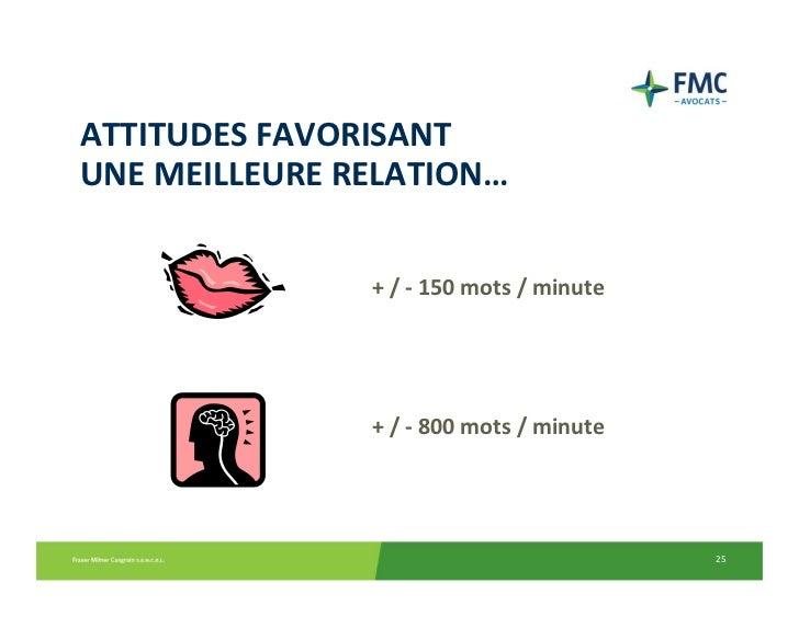 ATTITUDESFAVORISANTUNEMEILLEURERELATION…               +/‐ 150mots/minute               +/‐ 800mots/minute   ...