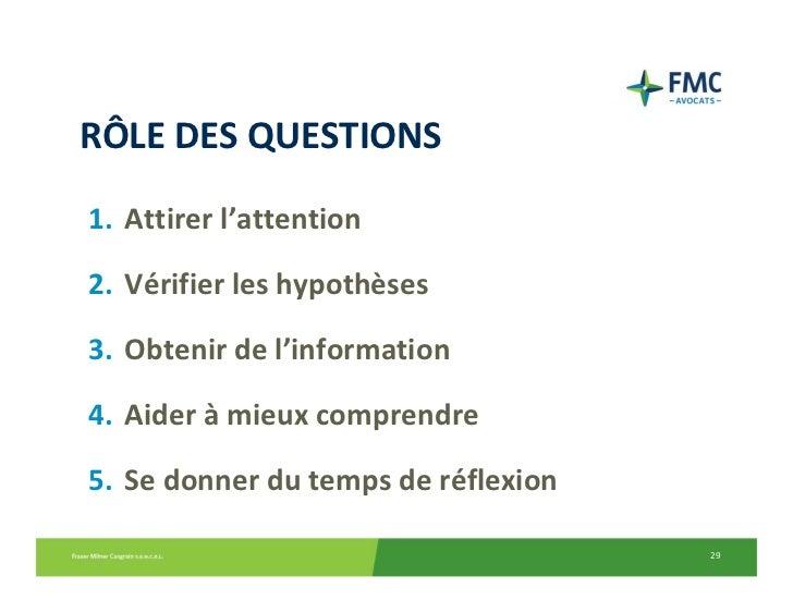 RÔLEDESQUESTIONS1. Attirerl'attention2. Vérifierleshypothèses3. Obtenirdel'information4. Aiderà mieuxcomprendre5....