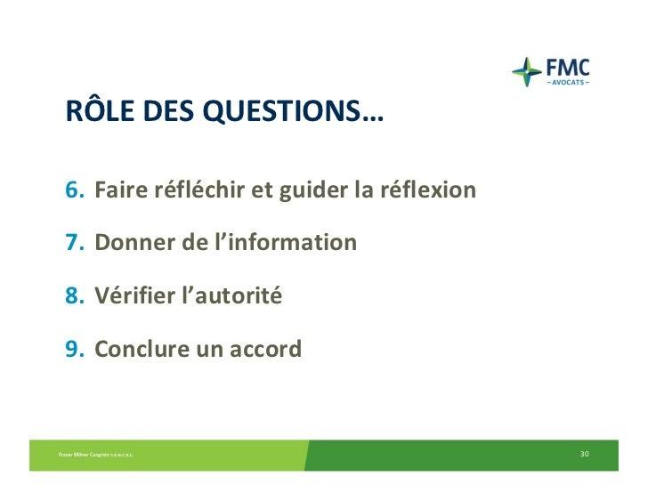 RÔLEDESQUESTIONS…6. Faireréfléchiretguiderlaréflexion7. Donnerdel'information8. Vérifierl'autorité9. Conclureun...