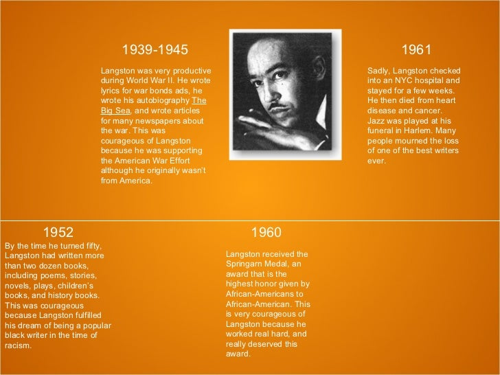 the life and works of langston hughes Biography: langston hughes james mercer langston hughes (february 1, 1902 - may 22, 1967) was an american poet, social activist, novelist hughes's life and work were enormously influential during the harlem renaissance of the 1920s.