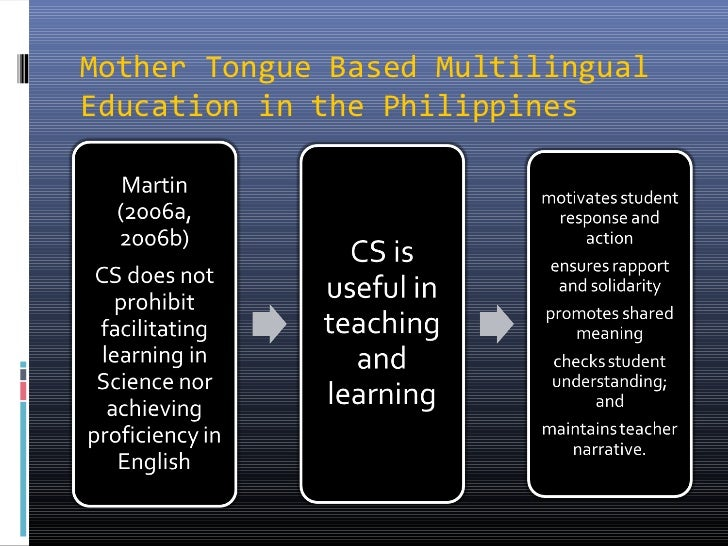 mother tongue based essay Mother tongue education uses the language or languages that children are most   mother tongue based multilingual education can take many forms and each.