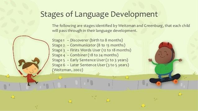 Communication and Language Development in Children