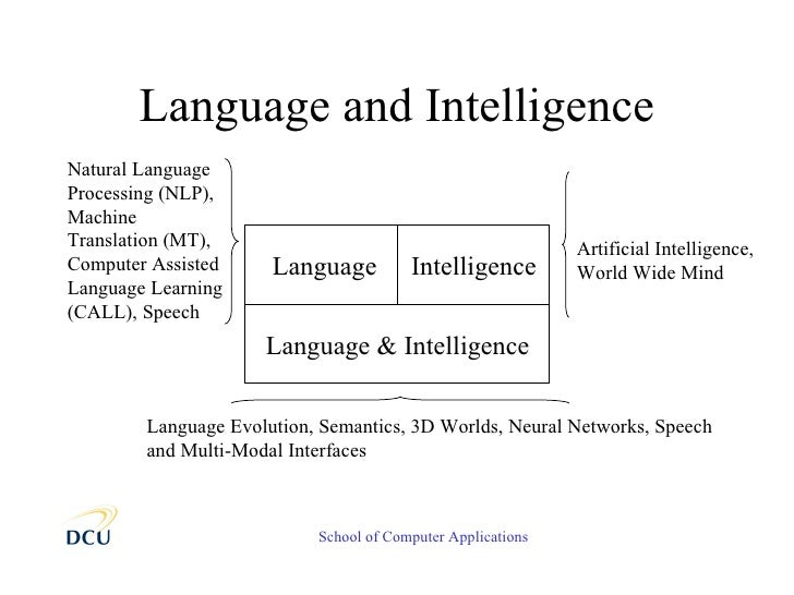Language and Intelligence School of Computer Applications Language Intelligence Language & Intelligence Natural Language P...
