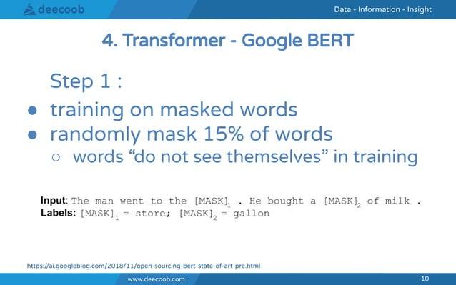 www.deecoob.com 10 Data - Information - InsightData - Information - Insight www.deecoob.com 10 Step 1 : ● training on mask...