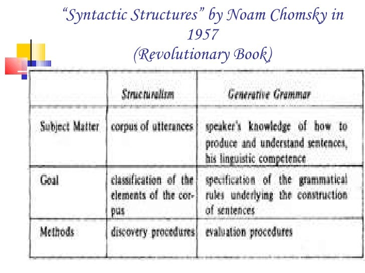 syntactical structure of the language of law Some conceptual taxonomy is required in order to understand the logical framework of the structure of scientific theories for the syntactic view we shall distinguish terms , sentences , and languages (see table 1.