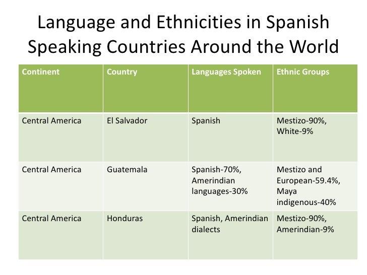 Language And Ethnicities In Spanish Speaking Areas Around