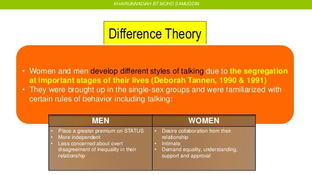 the different conversational styles between men and women That is not the only observed difference between male and female communication style, we can also see if men and women are more complex or simple when it comes to express what they think based on a in class field research on the differences and similarities in male/female popular phrases in texting as denoted in symbolism, and facilitated by .