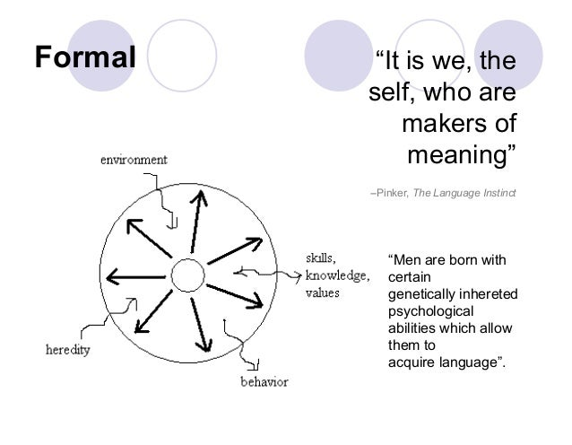how does language allow self reflection Self-reflection is essential to the cross-cultural  if the patient in search of a doctor does not speak english  understanding your own culture first.