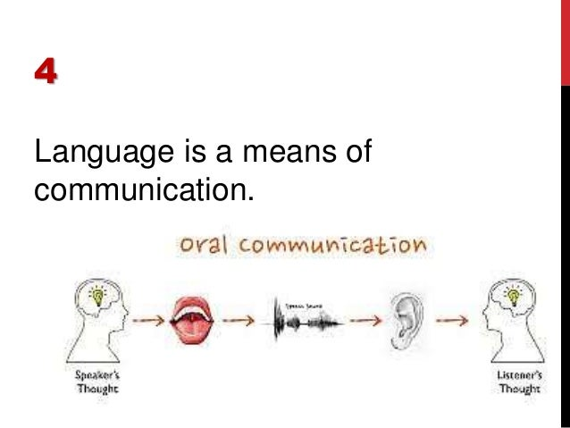 relationship among language thought and utterance means