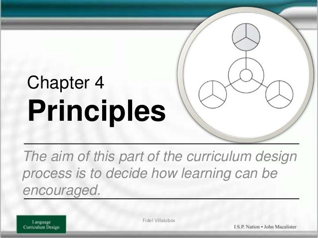 Chapter 4 Principles The aim of this part of the curriculum design process is to decide how learning can be encouraged. Fi...