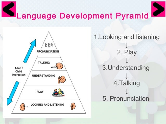 Language development in children language development ccuart Choice Image