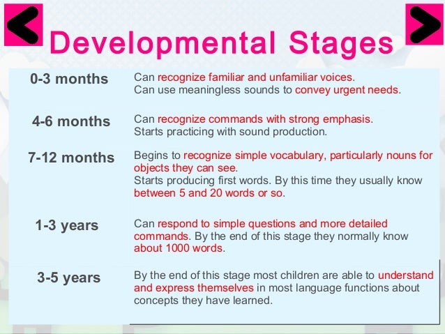Language Development In Children