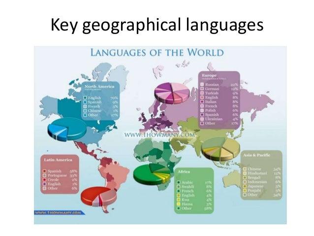 Learn to speak bislama english
