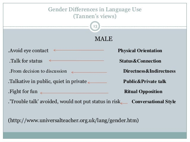 male female language Female body language is not all that different from male body language, however there are a few noticeable differences in female body language that both.