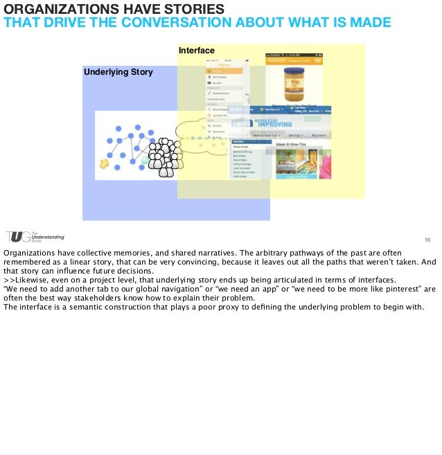 ORGANIZATIONS HAVE STORIES  THAT DRIVE THE CONVERSATION ABOUT WHAT IS MADE  16  Underlying Story  Interface  Organizations...