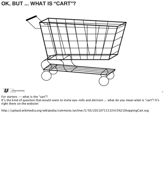 """OK, BUT ... WHAT IS """"CART""""?  4  For starters -- what is the """"cart""""?  It's the kind of question that would seem to invite e..."""