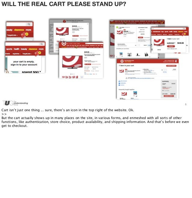 WILL THE REAL CART PLEASE STAND UP?  5  Cart isn't just one thing ... sure, there's an icon in the top right of the websit...