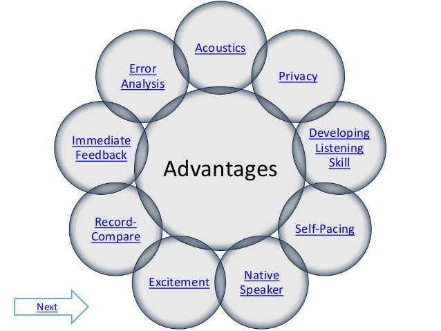 advantages of listening skills pdf