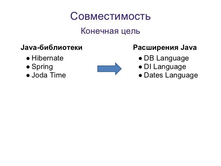 Совместимость              Конечная цельJava-библиотеки          Расширения Java ● Hibernate              ● DB Language ● ...
