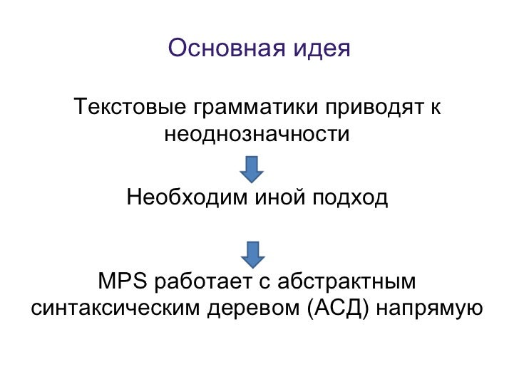 Основная идея   Текстовые грамматики приводят к          неоднозначности       Необходим иной подход      MPS работает с а...