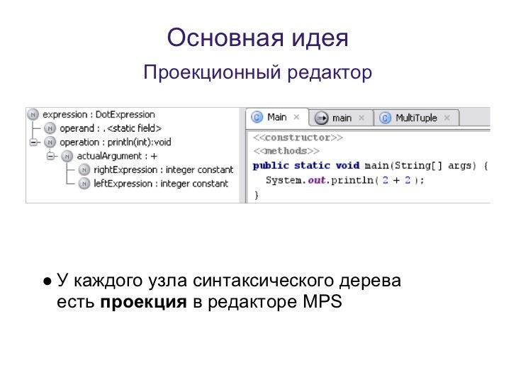 Основная идея          Проекционный редактор● У каждого узла синтаксического дерева  есть проекция в редакторе MPS