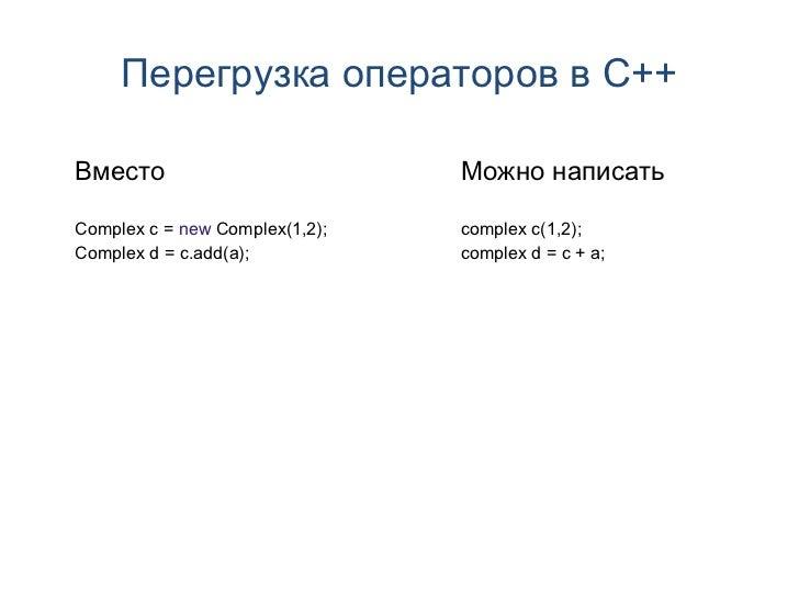 Перегрузка операторов в C++Вместо                          Можно написатьComplex c = new Complex(1,2);   complex c(1,2);Co...