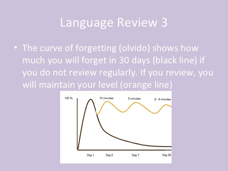 Language Review 3• The curve of forgetting (olvido) shows how  much you will forget in 30 days (black line) if  you do not...