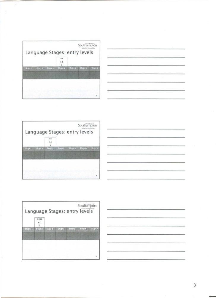 Languages at southampton   vicky wright