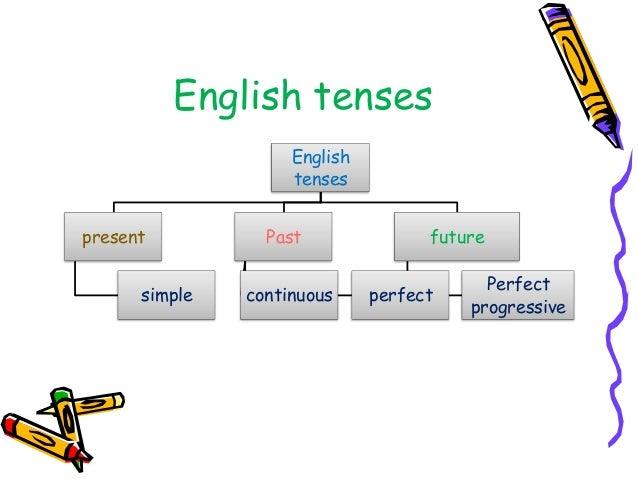 A contrastive analysis of translating metaphors