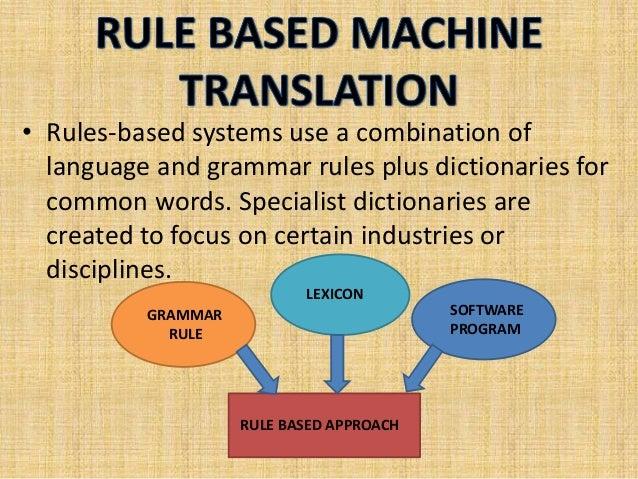 Language translation english to hindi