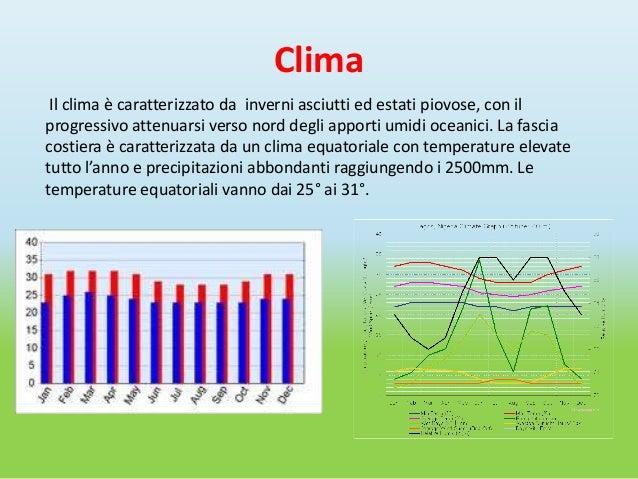 Clima Il clima è caratterizzato da inverni asciutti ed estati piovose, con ilprogressivo attenuarsi verso nord degli appor...