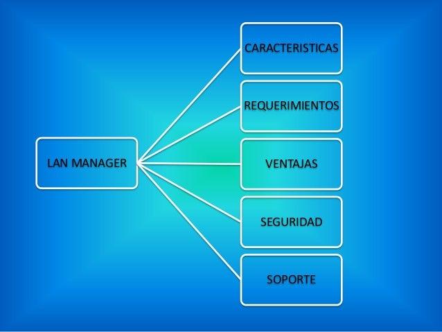 LAN Manager