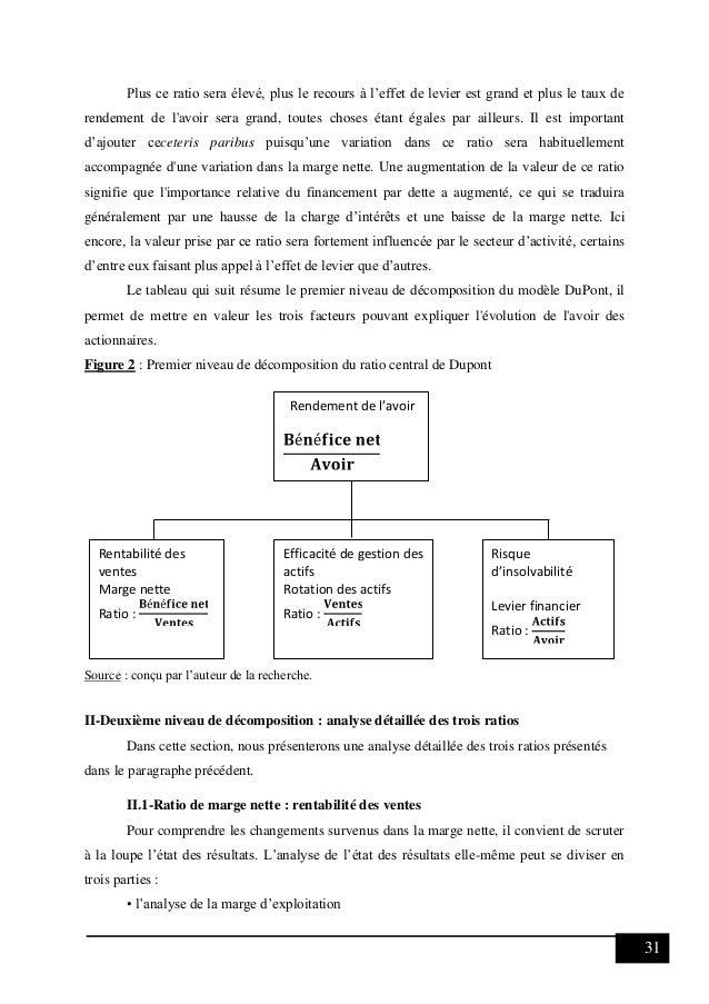 La notation financière et le modèle financier de Dupont de