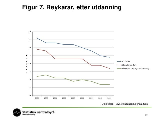 Figur 8. Helsetenester – Kommunale  helseutgifter i mrd. Kroner  Datakjelde: KOSTRA kommunerekneskapen, SSB  13