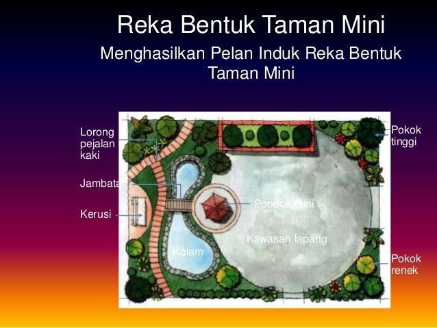 Lukisan Pelan Landskap Taman Mini Cikimm Com