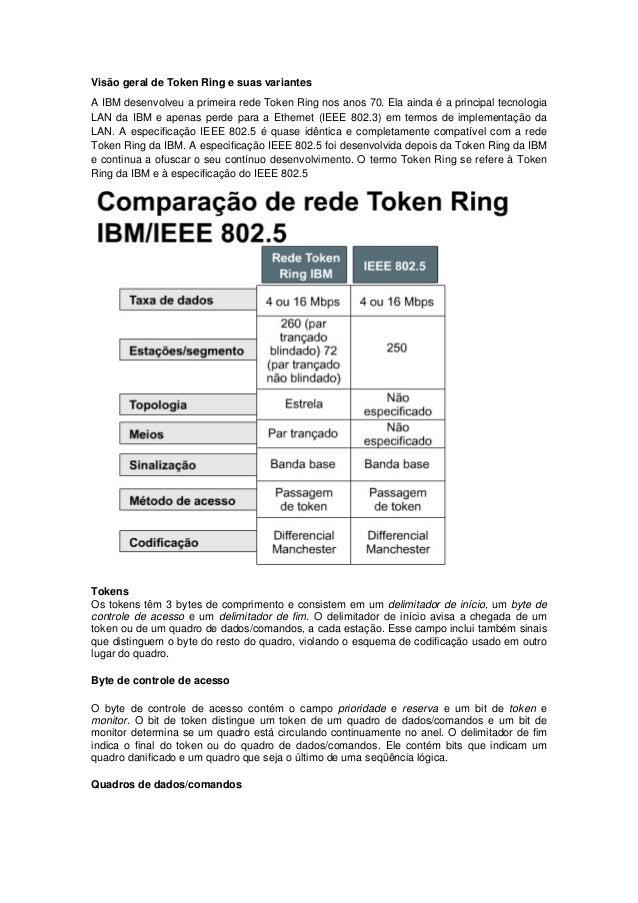Visão geral de Token Ring e suas variantes A IBM desenvolveu a primeira rede Token Ring nos anos 70. Ela ainda é a princip...