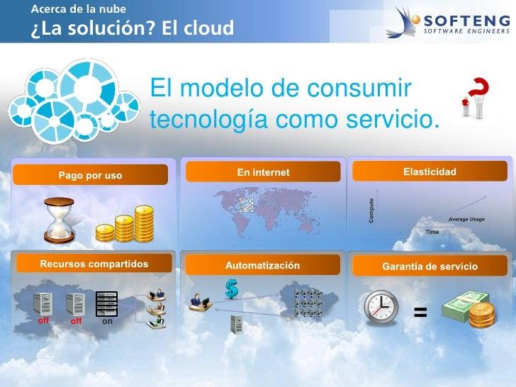 Acerca de la nube¿La solución? El cloud                    El modelo de consumir                    tecnología como servic...