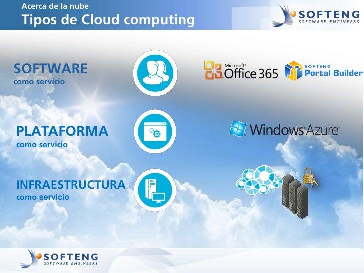 Acerca de la nube  Tipos de Cloud computingSOFTWAREcomo servicioPLATAFORMAcomo servicioINFRAESTRUCTURAcomo servicio