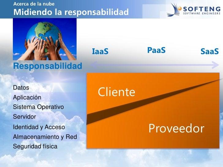 Acerca de la nubeMidiendo la responsabilidad                       IaaS       PaaS    SaaSResponsabilidad                 ...