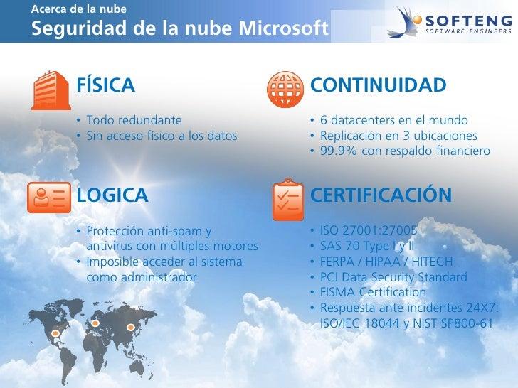 Acerca de la nubeSeguridad de la nube Microsoft        FÍSICA                              CONTINUIDAD        • Todo redun...