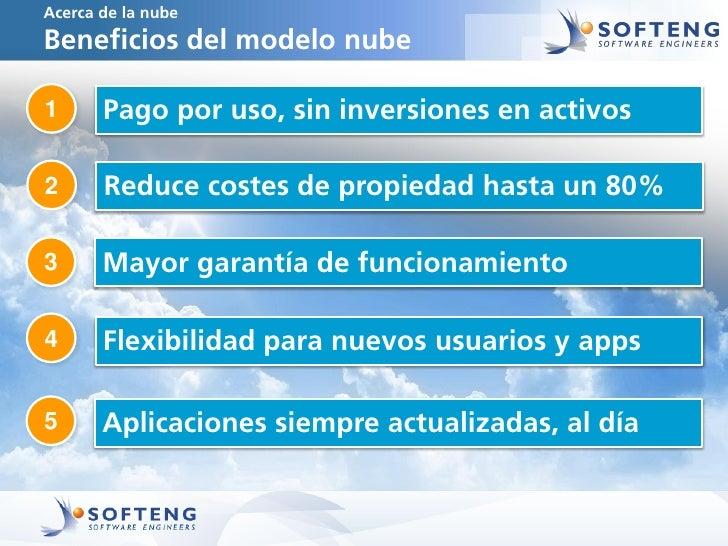 Acerca de la nubeBeneficios del modelo nube1      Pago por uso, sin inversiones en activos2      Reduce costes de propieda...