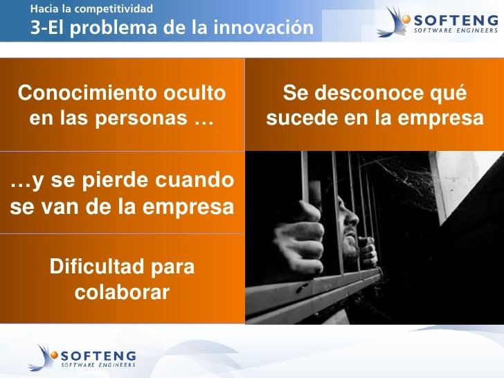 Hacia la competitividad 3-El problema de la innovaciónConocimiento oculto         Se desconoce qué en las personas …      ...
