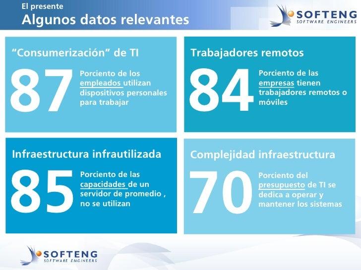 """El presente Algunos datos relevantes""""Consumerización"""" de TI                  Trabajadores remotos87                       ..."""