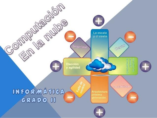 C O N C E P T O La computación en nube es un sistema informático que se basa en Internet y centros de datos rápidos para g...
