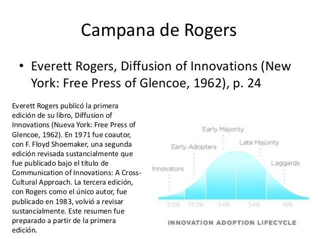 Adopción de una innovación tecnológica y/o metodológica